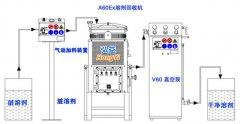 中山丙酮回收机维修